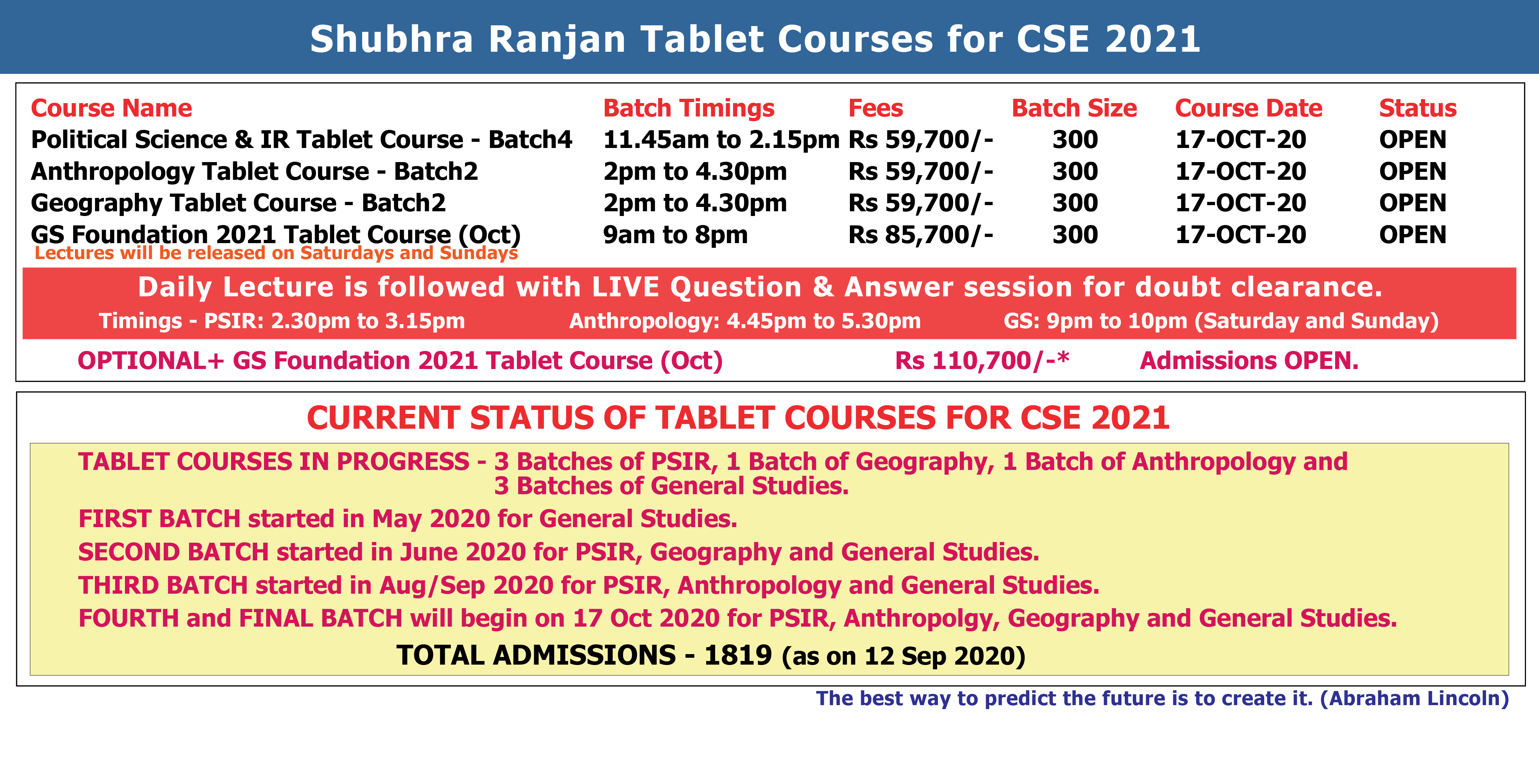 Admissions Status as on 12 Sep 2020