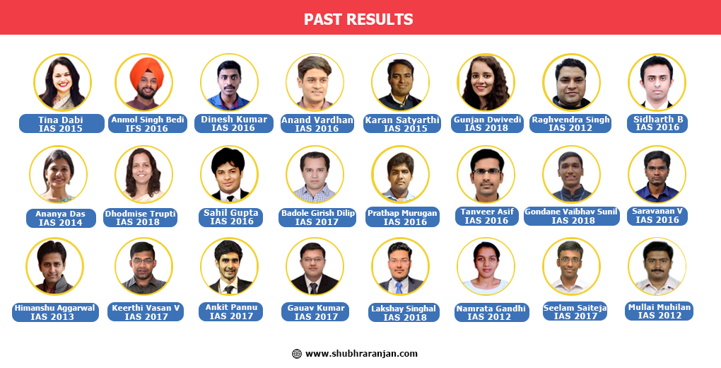 Past Results