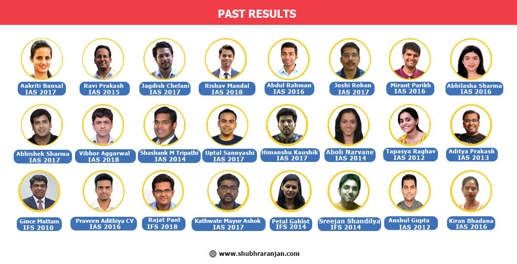 Past Results 2